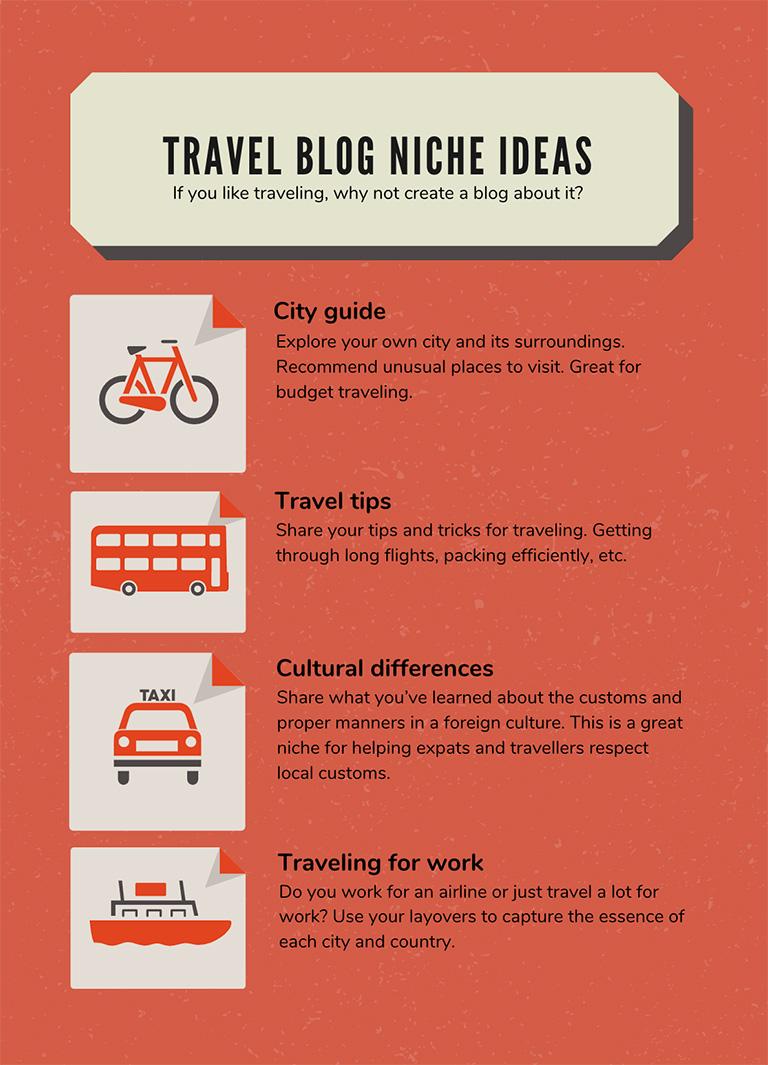 travel_blog_niche_ideas_2020